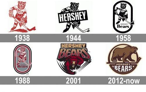 Hershey Bears Logo history