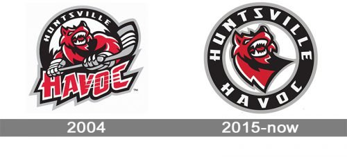 Huntsville Havoc Logo history