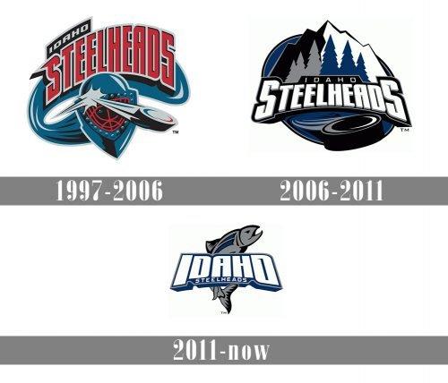 Idaho Steelheads Logo history