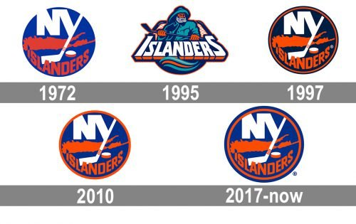 Islanders Logo history