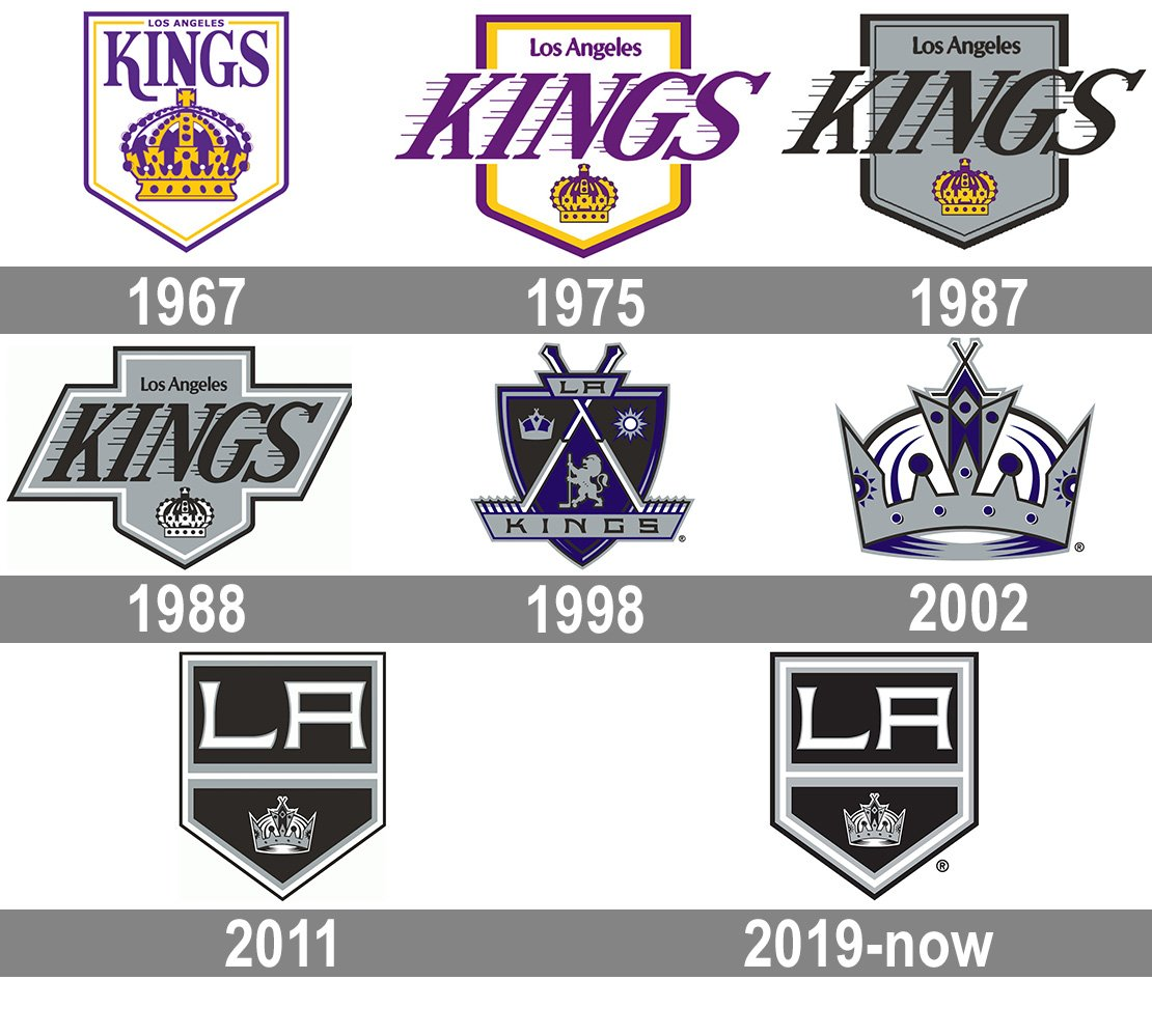 Los Angeles Kings Logo And Symbol Meaning History Png