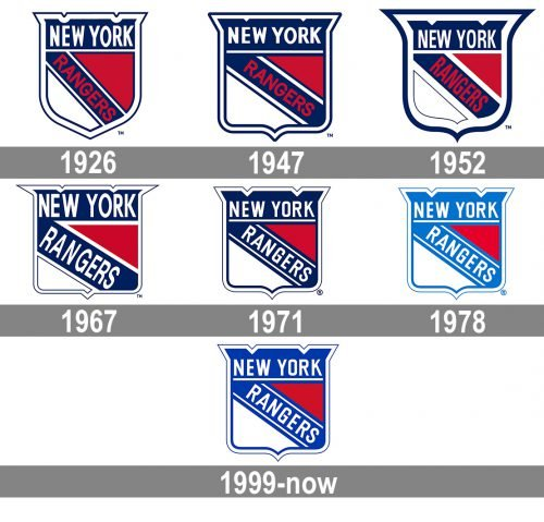 New York Rangers Logo history