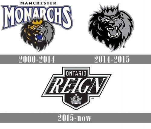 Ontario Reign Logo history