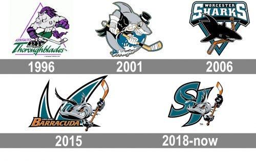 San Jose Barracuda Logo history