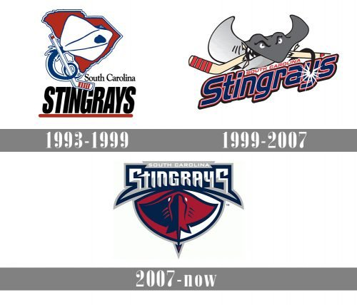 South Carolina Stingrays Logo history