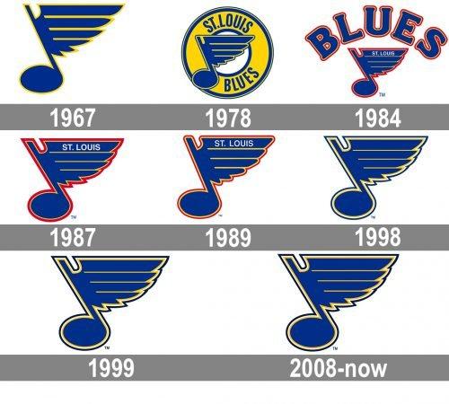 St. Louis Blues Logo history