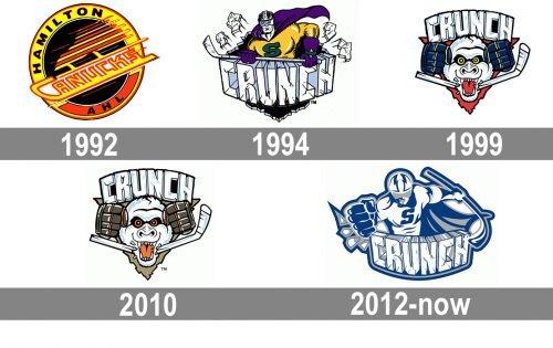 Syracuse Crunch Logo history