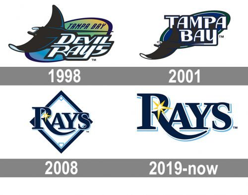 tampa bay rays logo and symbol meaning history png tampa bay rays logo and symbol meaning