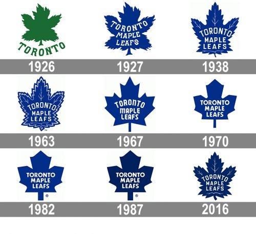 Toronto Maple Leafs Logo history