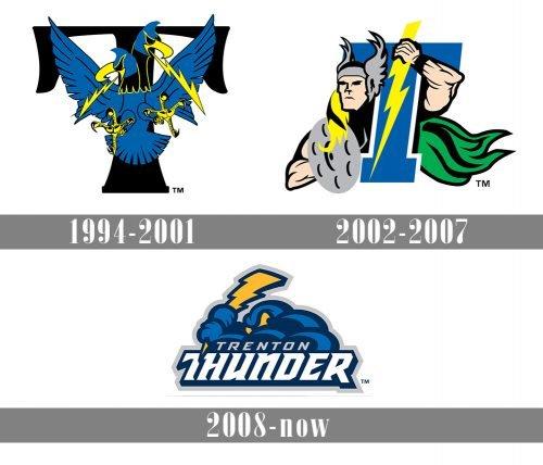 Trenton Thunder Logo history