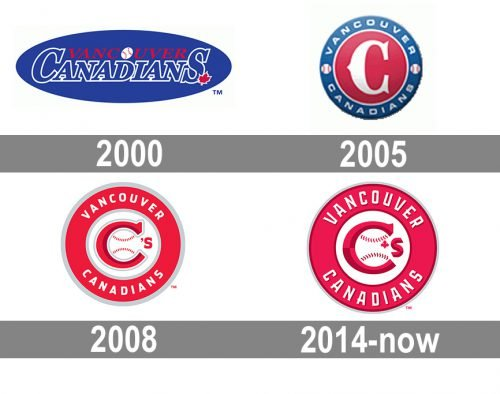 Vancouver Canadians Logo history