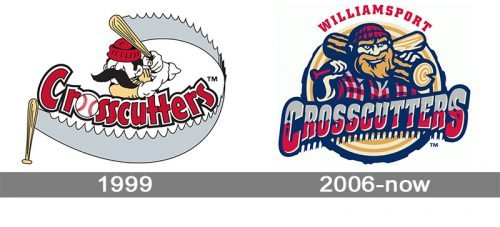 Williamsport Crosscutters Logo history