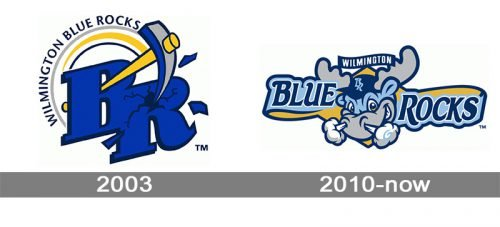 Wilmington Blue Rocks Logo history