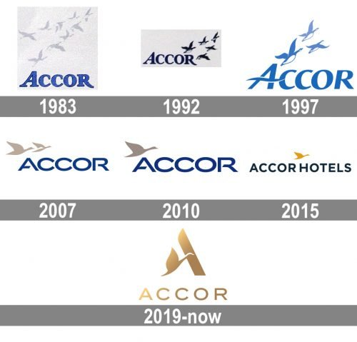 Accor Logo history