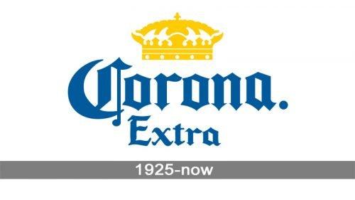Corona Extra Logo history