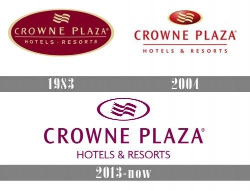 Crowne Plaza Logo history