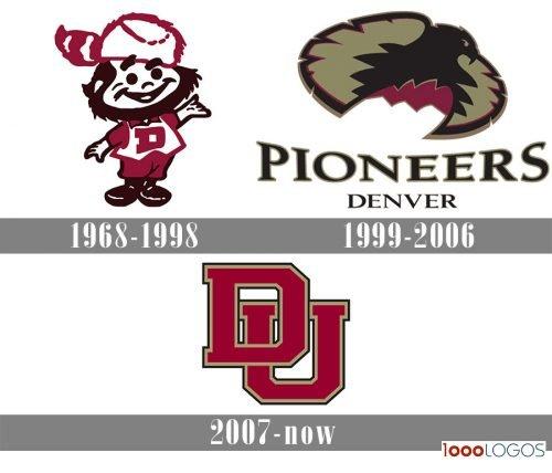 Denver Pioneers logo history