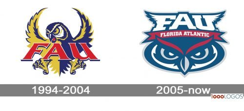 Florida Atlantic Owls logo history