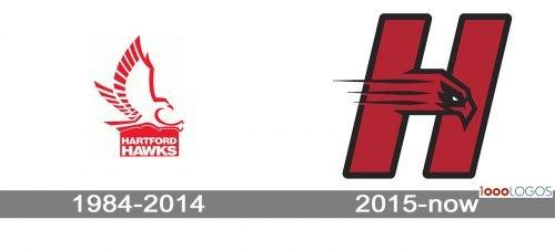 Hartford Hawks logo history