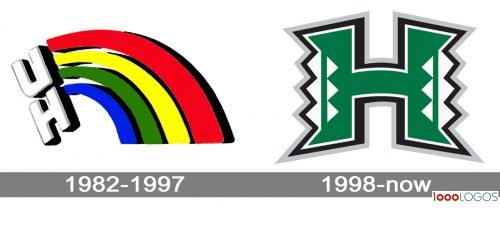 Hawaii Warriors logo history