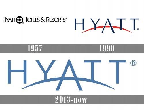 Hyatt Logo history