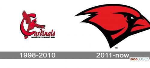 Incarnate Word Cardinals Logo history