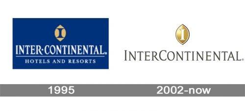 InterContinental logo history