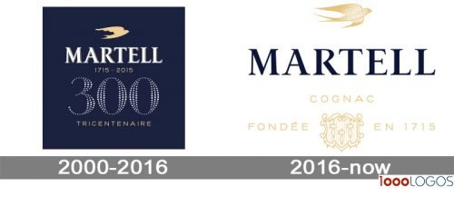 Martell Logo history