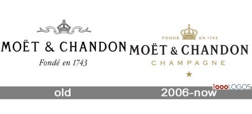 Moët & Chandon Logo history