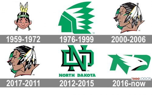 North Dakota Fighting Hawks logo history