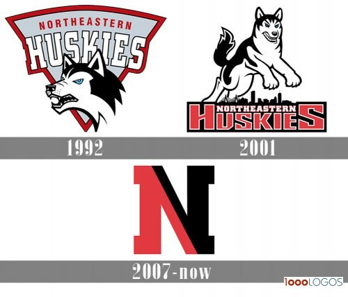 Northeastern Huskies Logo history