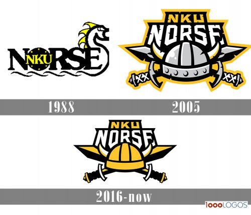 Northern Kentucky Norse Logo history