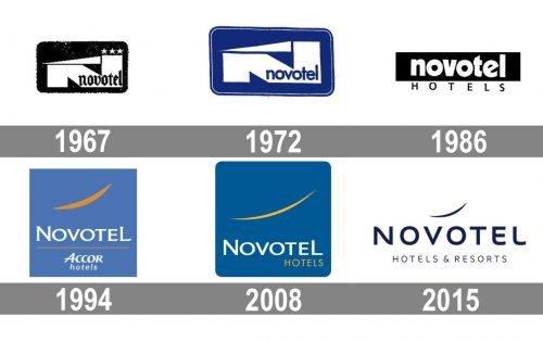 Novotel Logo history