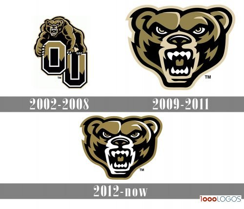 Oakland Golden Grizzlies Logo history