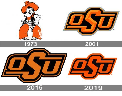 Oklahoma State Cowboys logo history