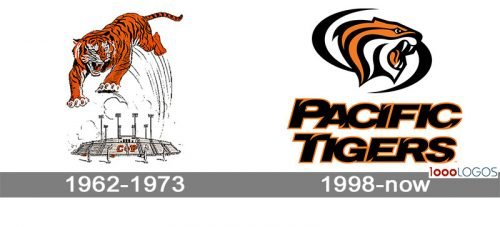 Pacific Tigers Logo history