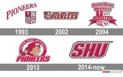 Sacred Heart Pioneers Logo history