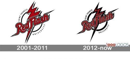 Saint Francis Red Flash Logo history
