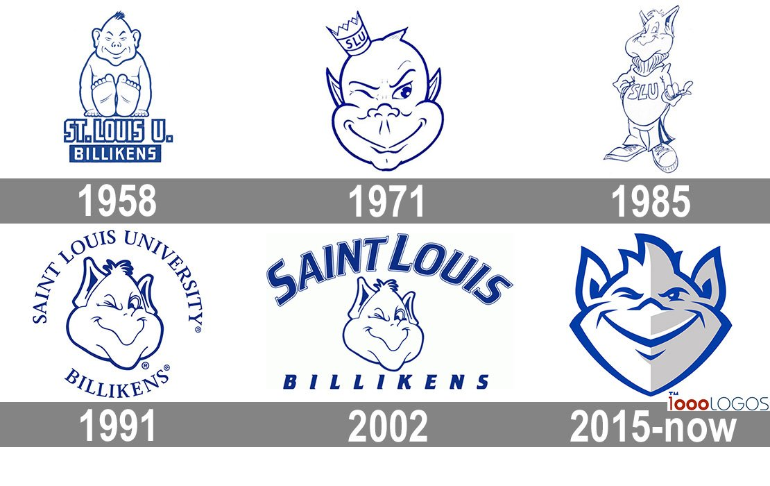 Saint Louis Billikens Logo | evolution history and meaning