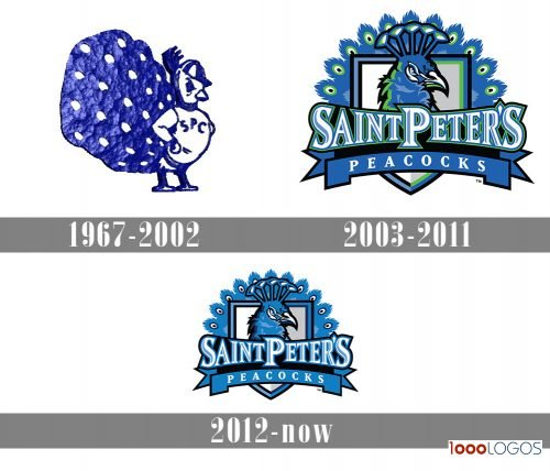 Saint Peter's Peacocks Logo history