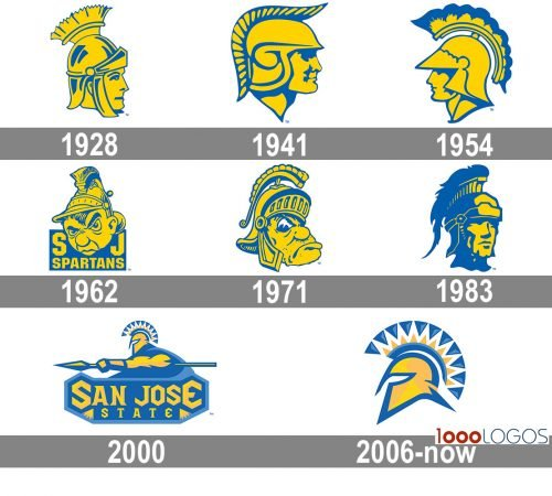 San Jose State Spartans Logo history