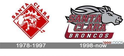 Santa Clara Broncos Logo history