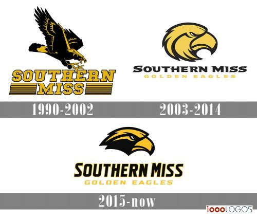 Southern Miss Golden Eagles Logo history
