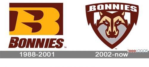 St. Bonaventure Bonnies Logo history