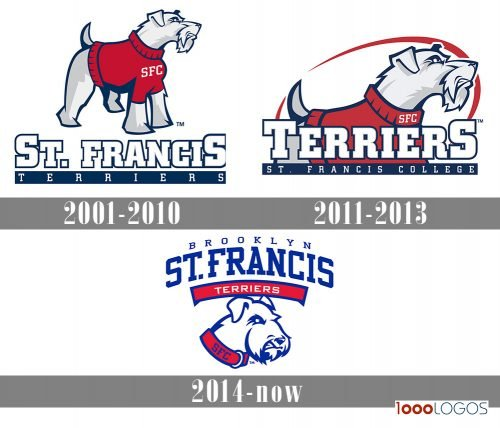 St. Francis Terriers Logo history
