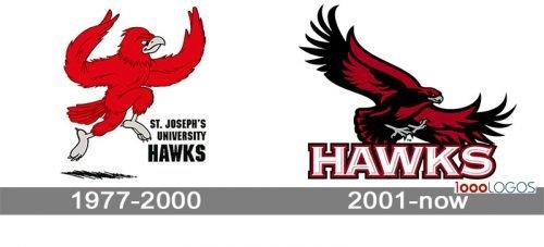 St. Joseph's Hawks Logo history