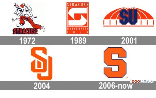 Syracuse Orange Logo history