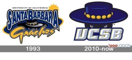 UCSB Gauchos Logo history