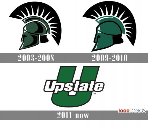 USC Upstate Spartans Logo history
