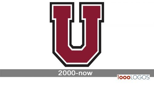 Union Dutchmen Logo history